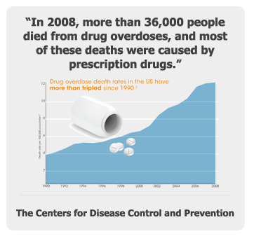 pills-death1